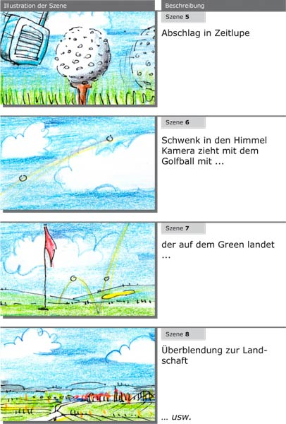 rul storyboard golf 02 600
